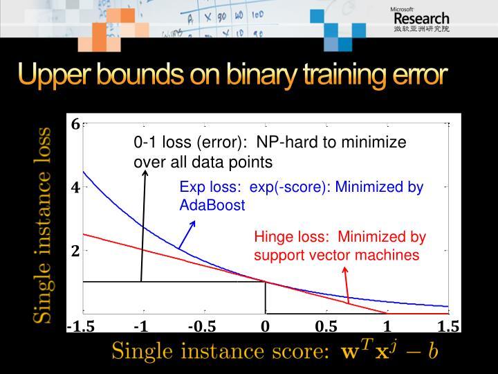 Upper bounds on binary training error