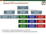 repeat hiv ascertainment