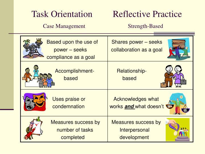 Task Orientation         Reflective Practice