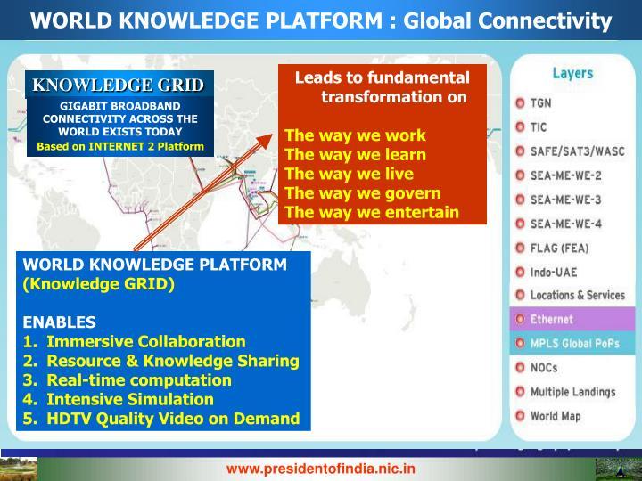 WORLD KNOWLEDGE PLATFORM : Global Connectivity