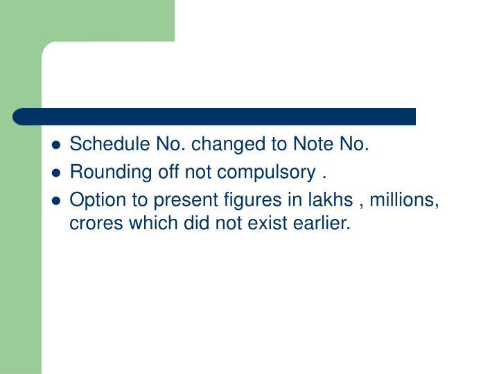 Schedule No. changed to Note No.