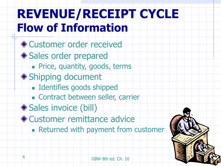 shipping cycle ppt