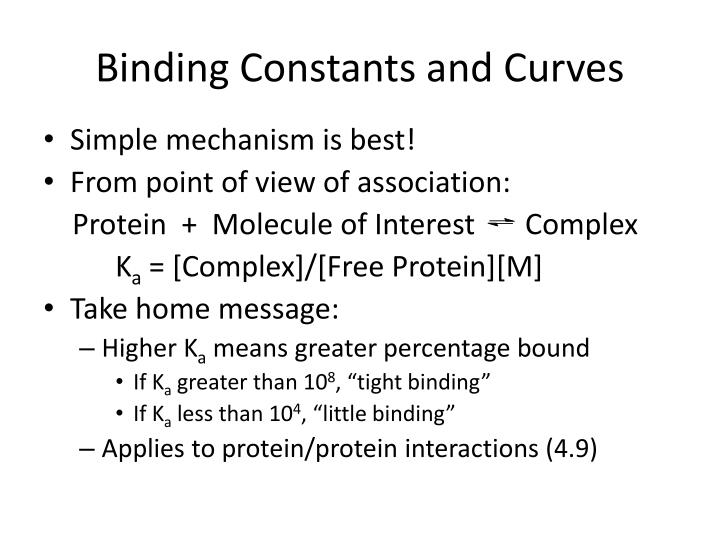 Binding Constants and Curves