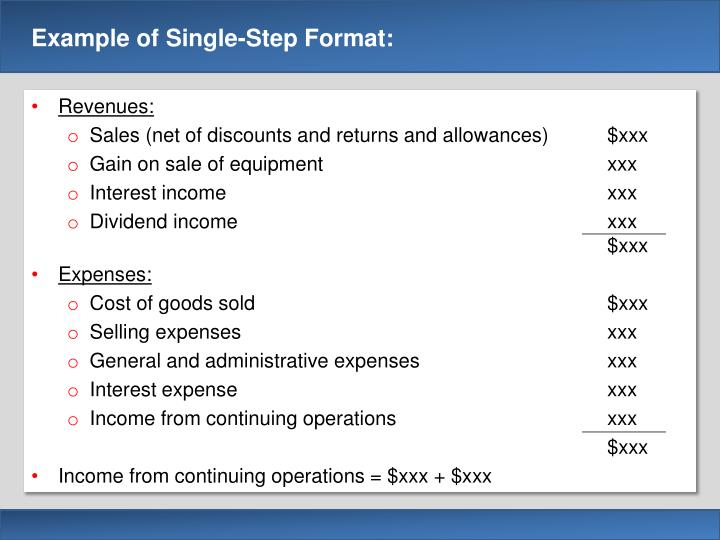 Example of Single-Step Format: