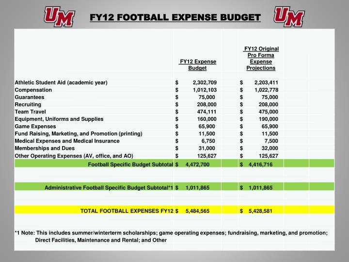 FY12 FOOTBALL EXPENSE BUDGET