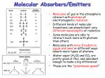 molecular absorbers emitters