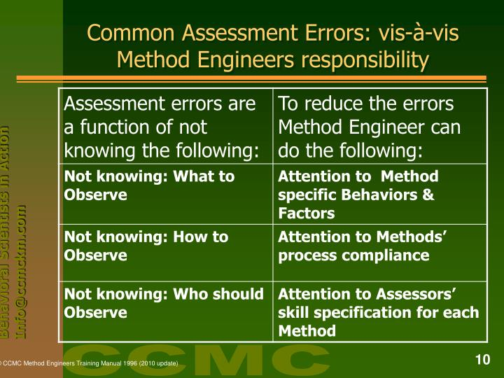 Common Assessment Errors: vis-à-vis  Method Engineers responsibility