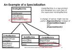 an example of a specialization
