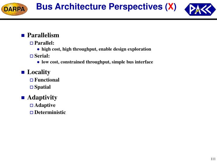 Bus Architecture Perspectives (