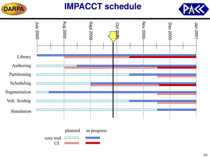 IMPACCT schedule