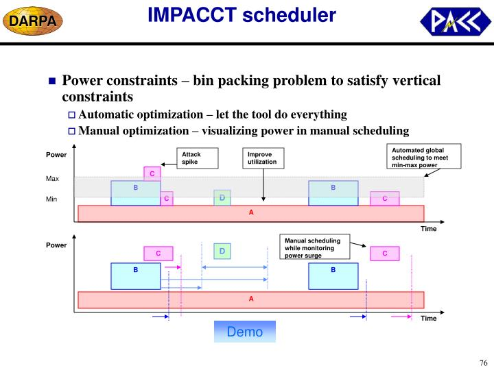 Automated global scheduling to meet min-max power