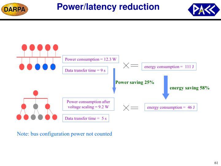 Power consumption = 12.3 W