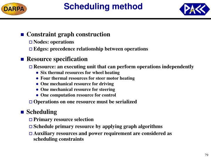 Scheduling method