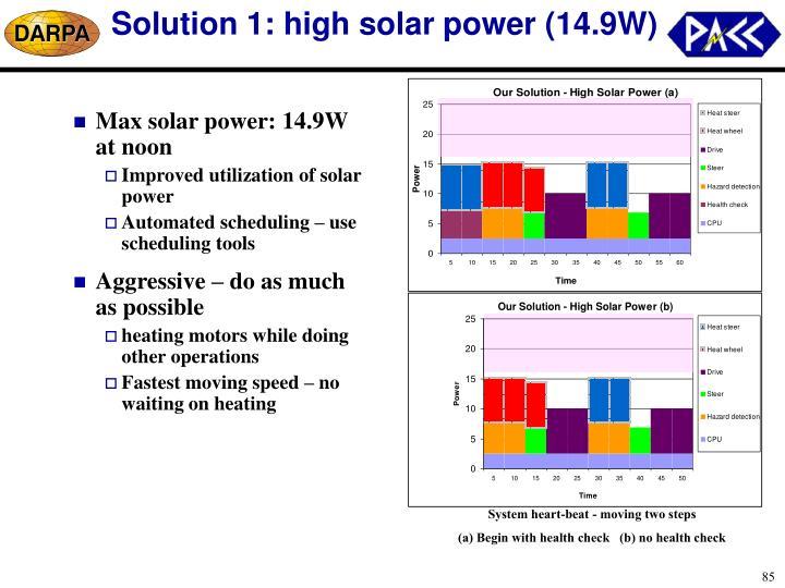 Solution 1: high solar power (14.9W)