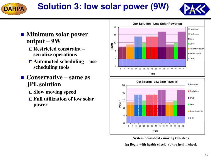 Solution 3: low solar power (9W)