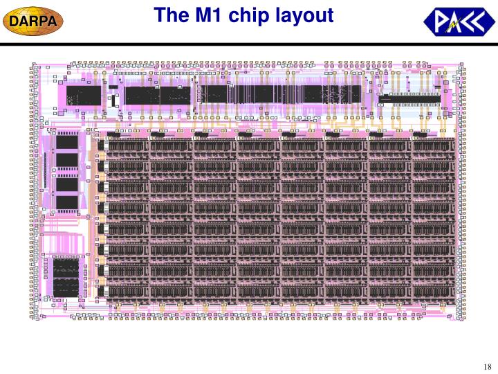 The M1 chip layout