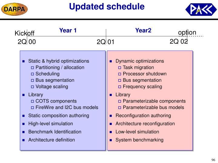 Static & hybrid optimizations