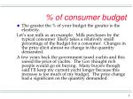 of consumer budget