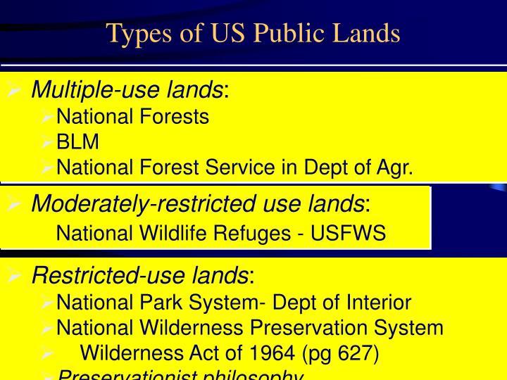 Types of US Public Lands