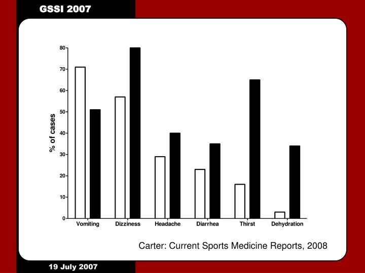 Carter: Current Sports Medicine Reports, 2008