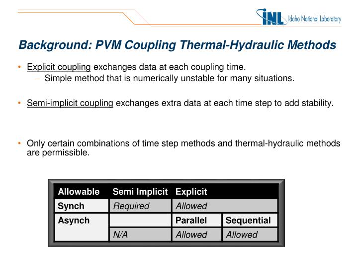 Background: PVM Coupling Thermal-Hydraulic Methods