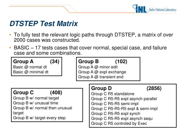 DTSTEP Test Matrix