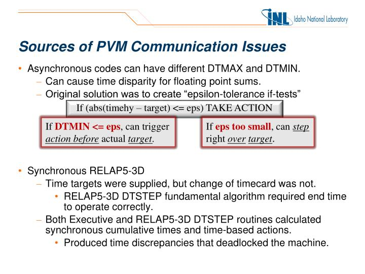 Sources of PVM Communication Issues