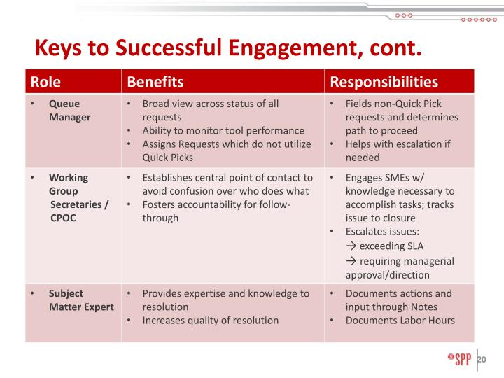 Keys to Successful Engagement, cont.