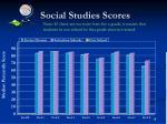 social studies scores