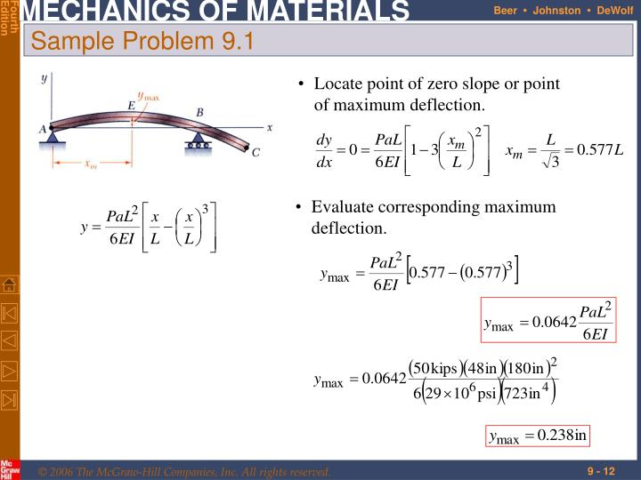Locate point of zero slope or point of maximum deflection.