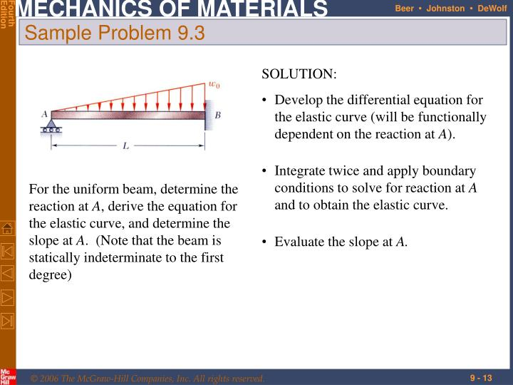 For the uniform beam, determine the reaction at