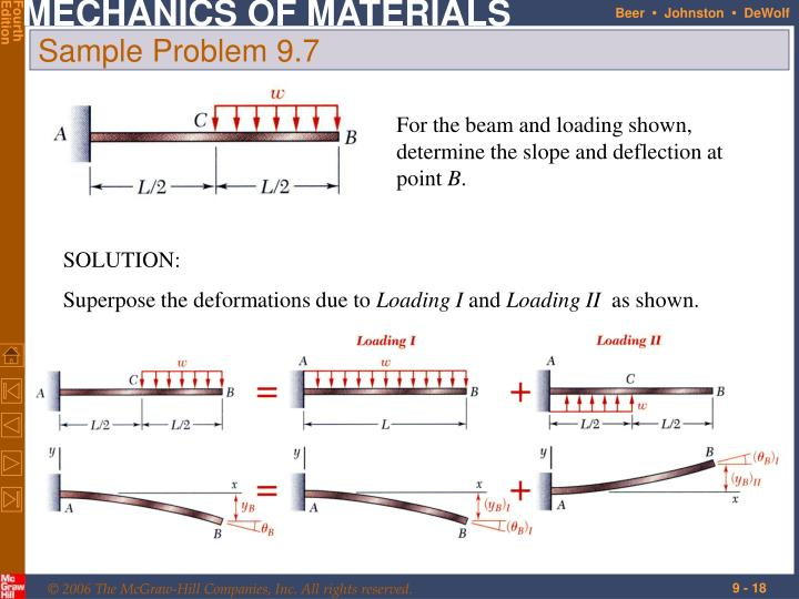 For the beam and loading shown, determine the slope and deflection at point