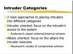 intruder categories