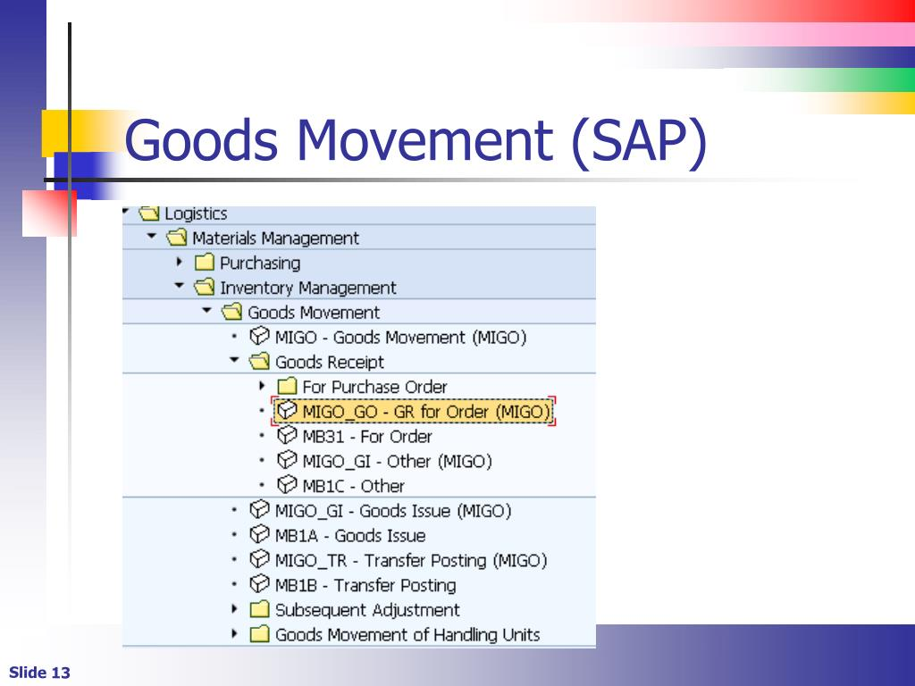 PPT - Inventory and Warehouse Processes PowerPoint Presentation - ID