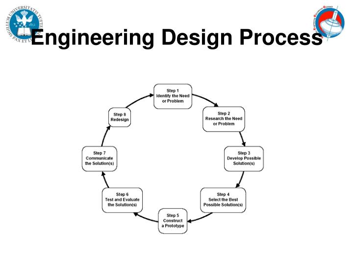 Ppt Engineering Design Process Powerpoint Presentation Free Download Id 3092008