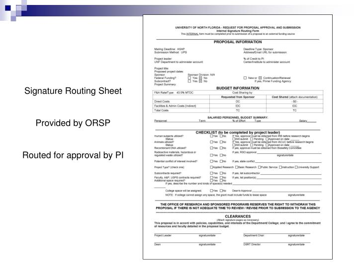 Signature Routing Sheet