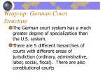 wrap up german court structure