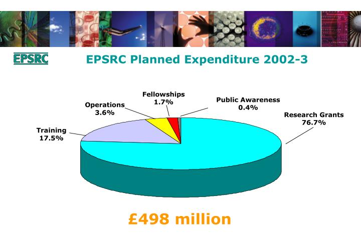 EPSRC Planned Expenditure 2002-3
