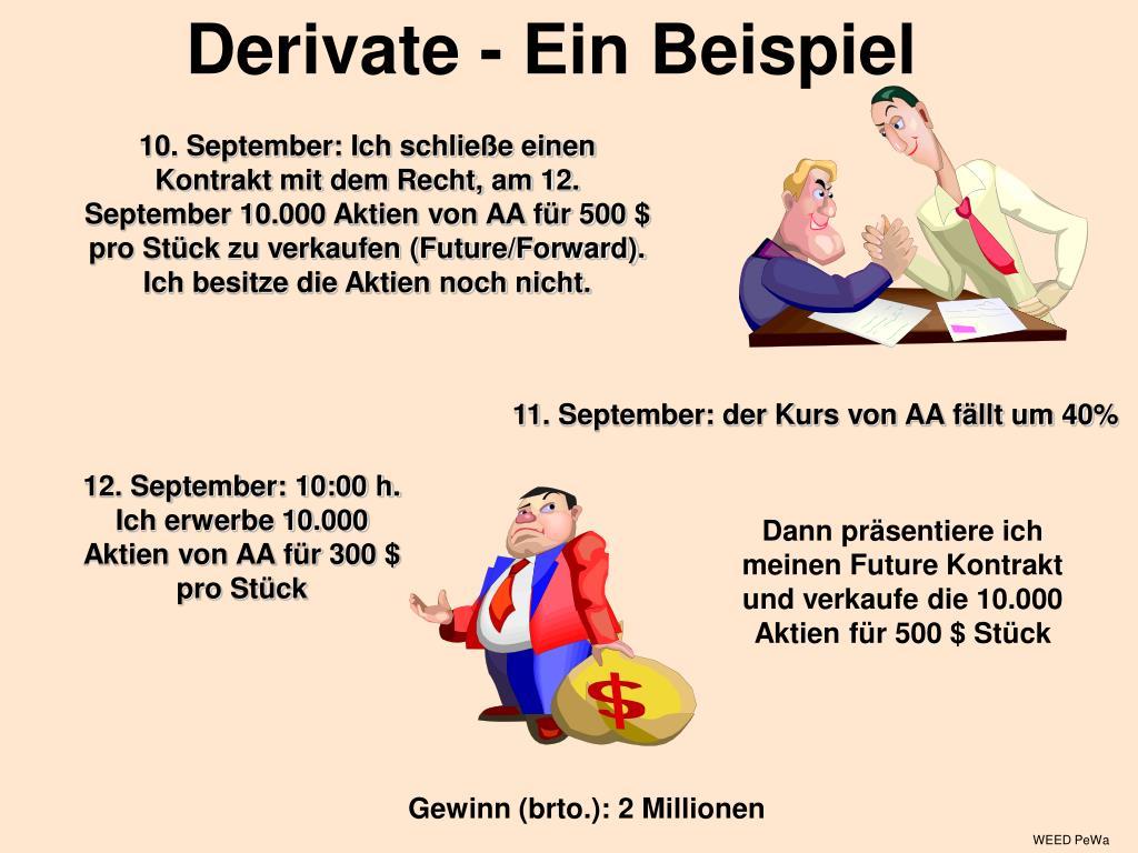 Derivate Und Ihre Funktionsweise Gevestor 15