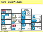 icons cisco products1