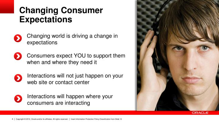 Changing Consumer
