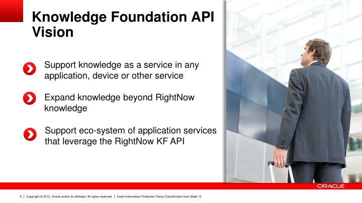 Knowledge Foundation API
