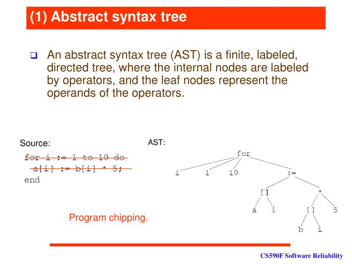 (1) Abstract syntax tree