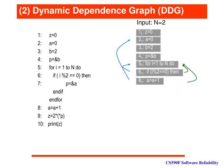 (2) Dynamic Dependence Graph (DDG)