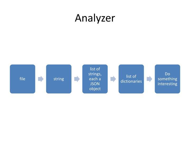 Analyzer