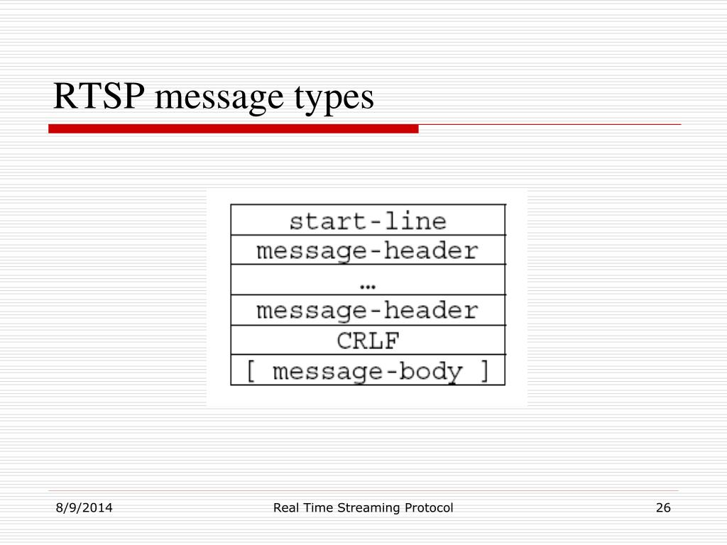 PPT - Real Time Streaming Protocol PowerPoint Presentation