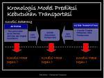 kronologis model prediksi kebutuhan transportasi