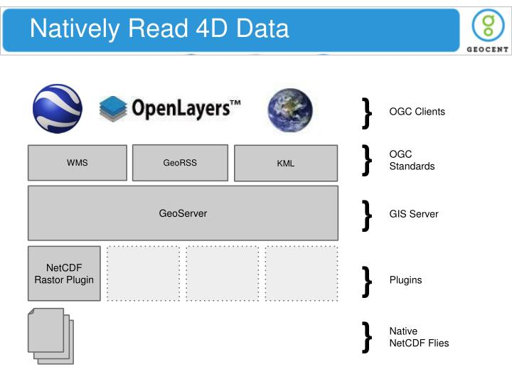 Natively Read 4D Data