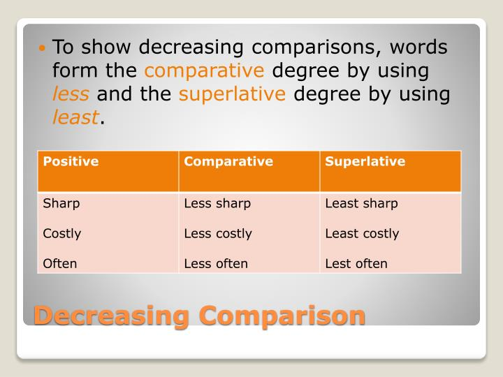 To show decreasing comparisons, words form the
