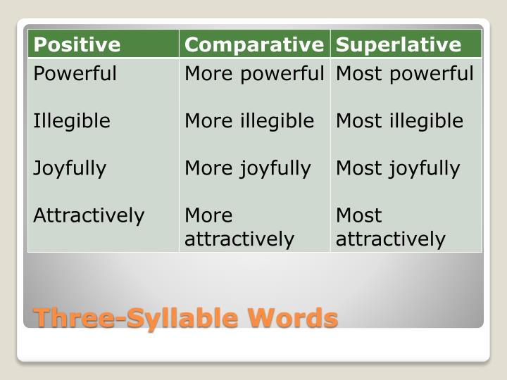 Three-Syllable Words